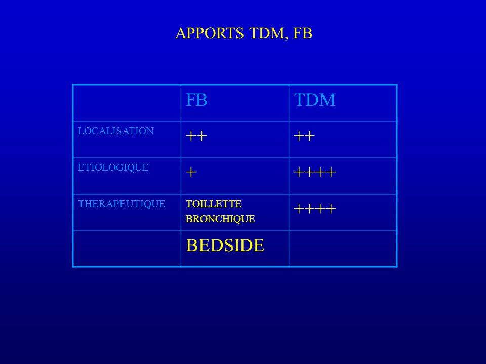 FB TDM ++ + ++++ BEDSIDE APPORTS TDM, FB LOCALISATION ETIOLOGIQUE