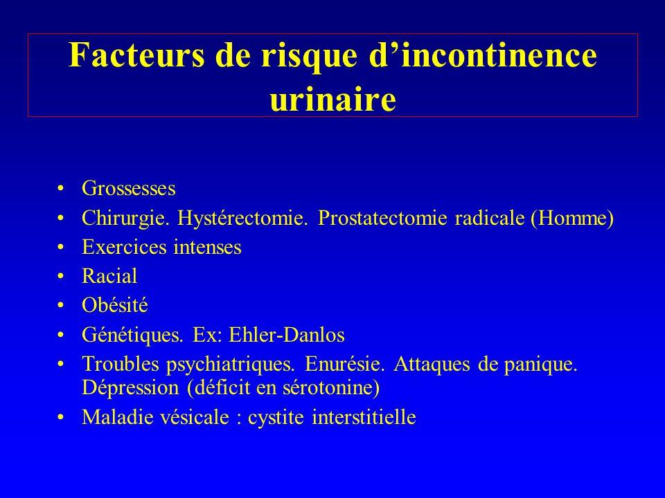 Facteurs de risque d'incontinence urinaire