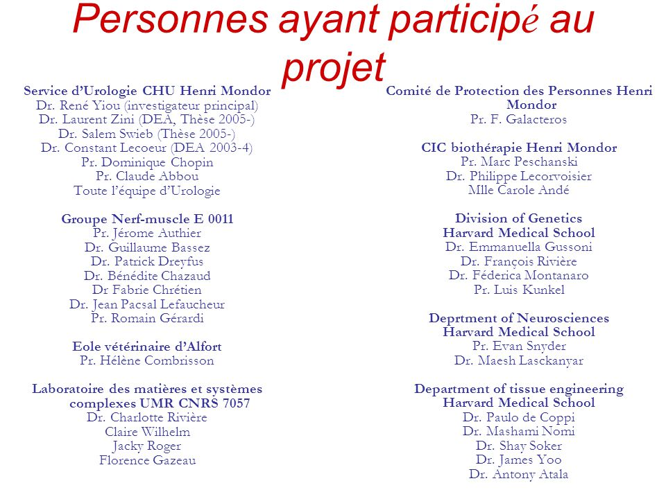 Personnes ayant participé au projet