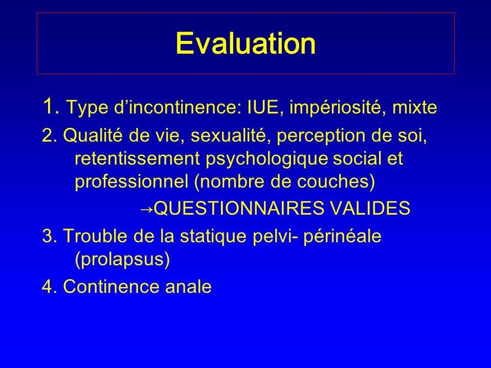 Evaluation 1. Type d'incontinence: IUE, impériosité, mixte