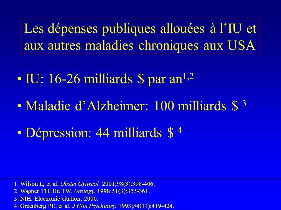 Connu INCONTINENCE URINAIRE ET TROUBLES DE LA STATIQUE PELVIENNE - ppt  UE86