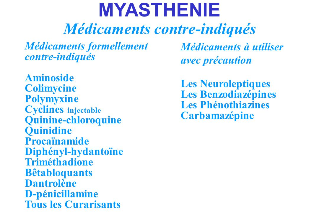 Médicaments contre-indiqués