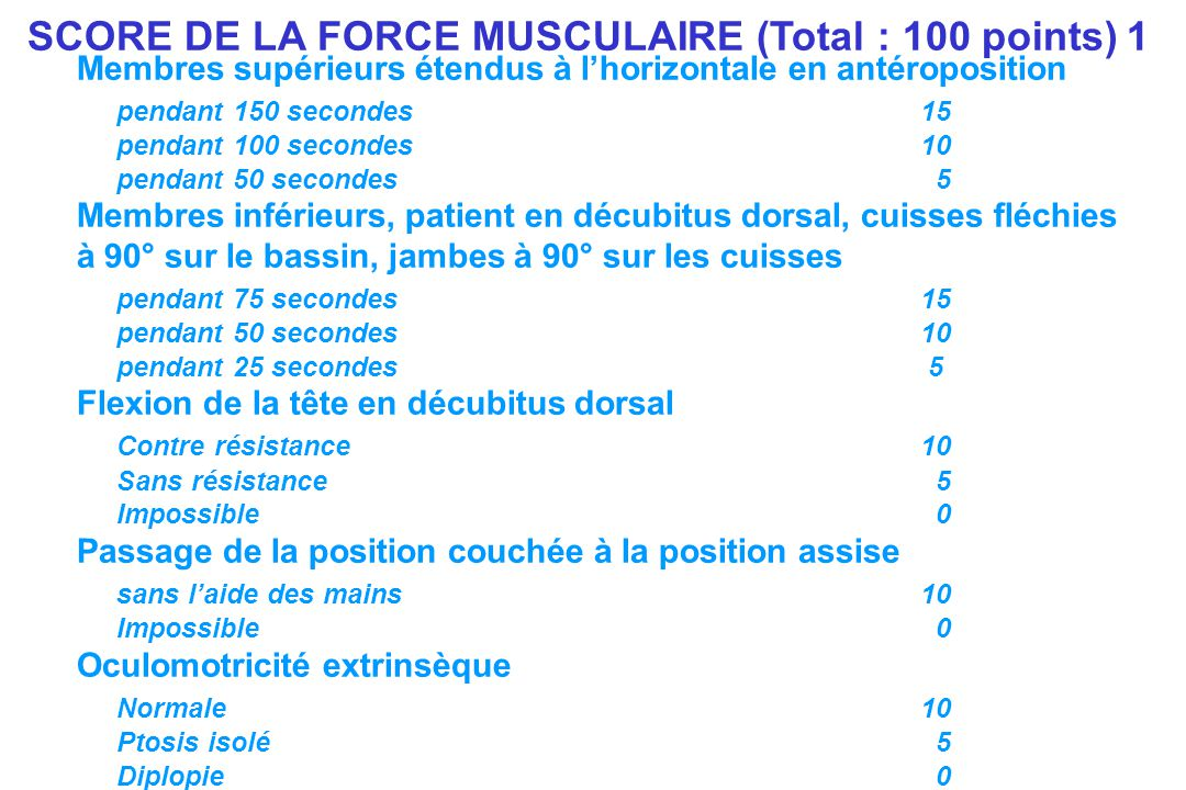 SCORE DE LA FORCE MUSCULAIRE (Total : 100 points) 1