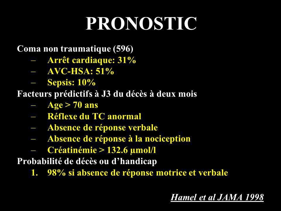 PRONOSTIC Coma non traumatique (596) Arrêt cardiaque: 31% AVC-HSA: 51%