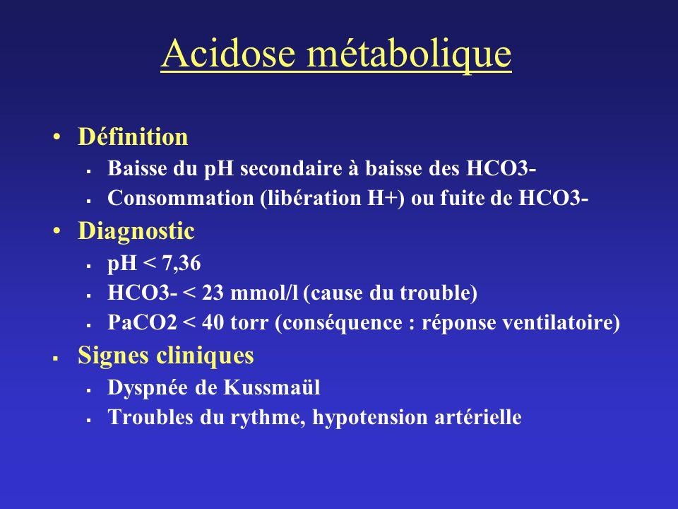 Acidose métabolique Définition Diagnostic Signes cliniques