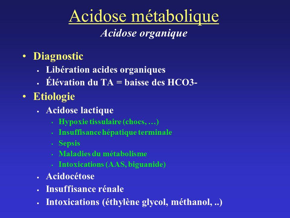 Acidose métabolique Acidose organique