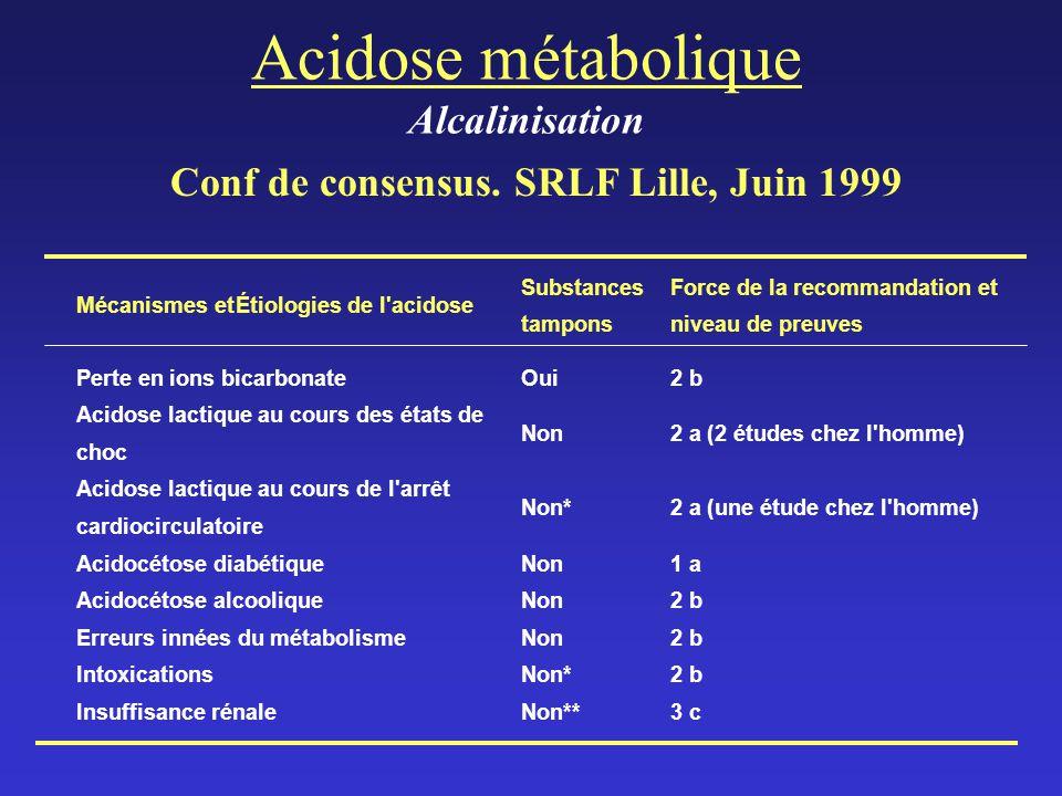 Acidose métabolique Alcalinisation