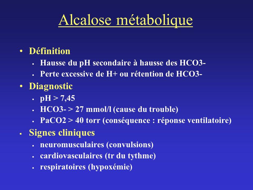 Alcalose métabolique Définition Diagnostic Signes cliniques