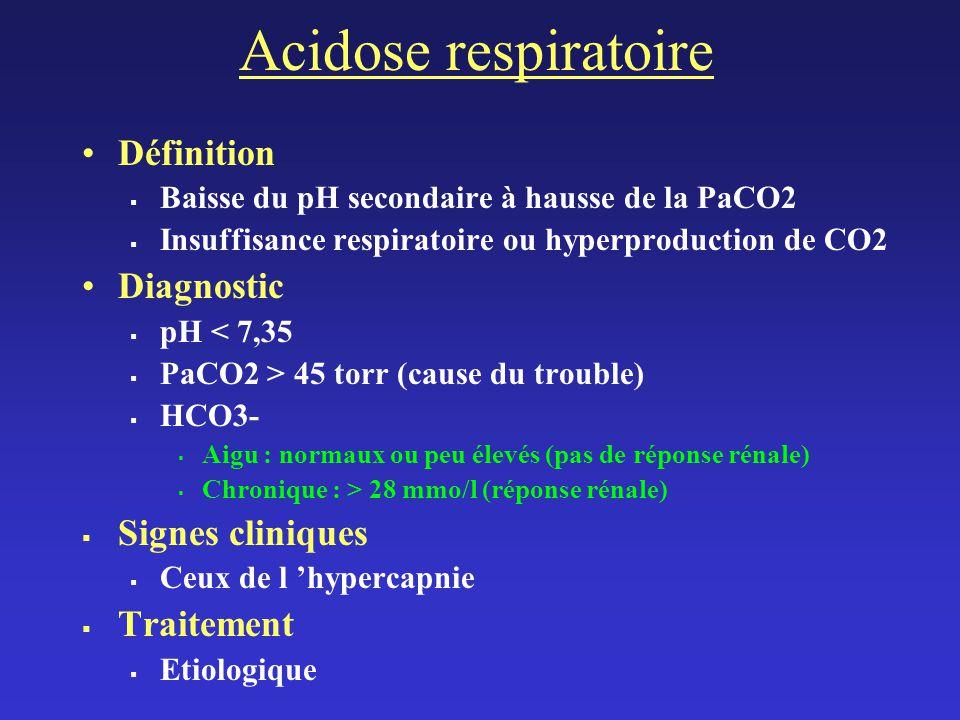Acidose respiratoire Définition Diagnostic Signes cliniques Traitement