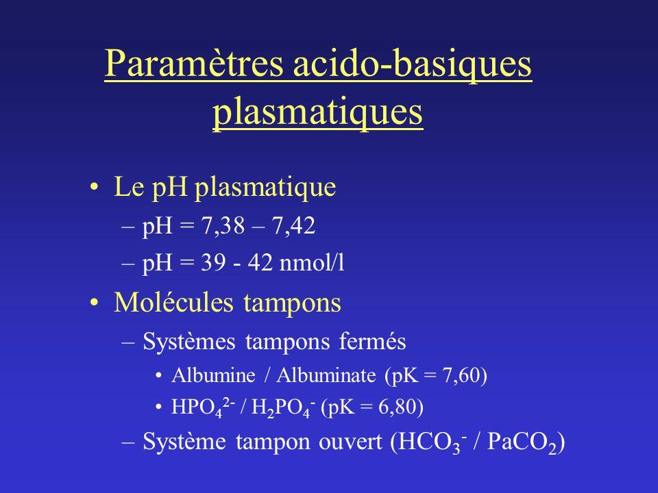 Paramètres acido-basiques plasmatiques