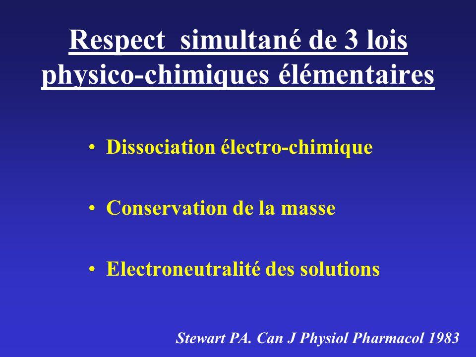 Respect simultané de 3 lois physico-chimiques élémentaires