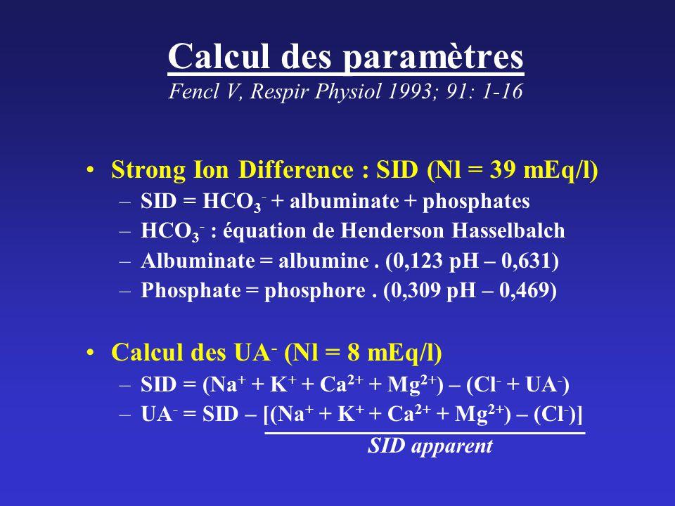 Calcul des paramètres Fencl V, Respir Physiol 1993; 91: 1-16