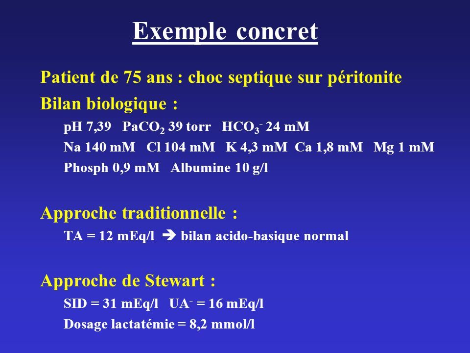 Exemple concret Patient de 75 ans : choc septique sur péritonite