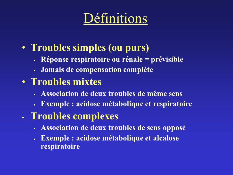 Définitions Troubles simples (ou purs) Troubles mixtes