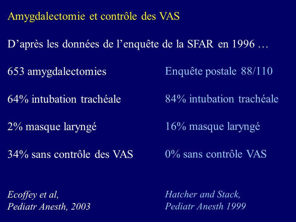 Amygdalectomie et contrôle des VAS
