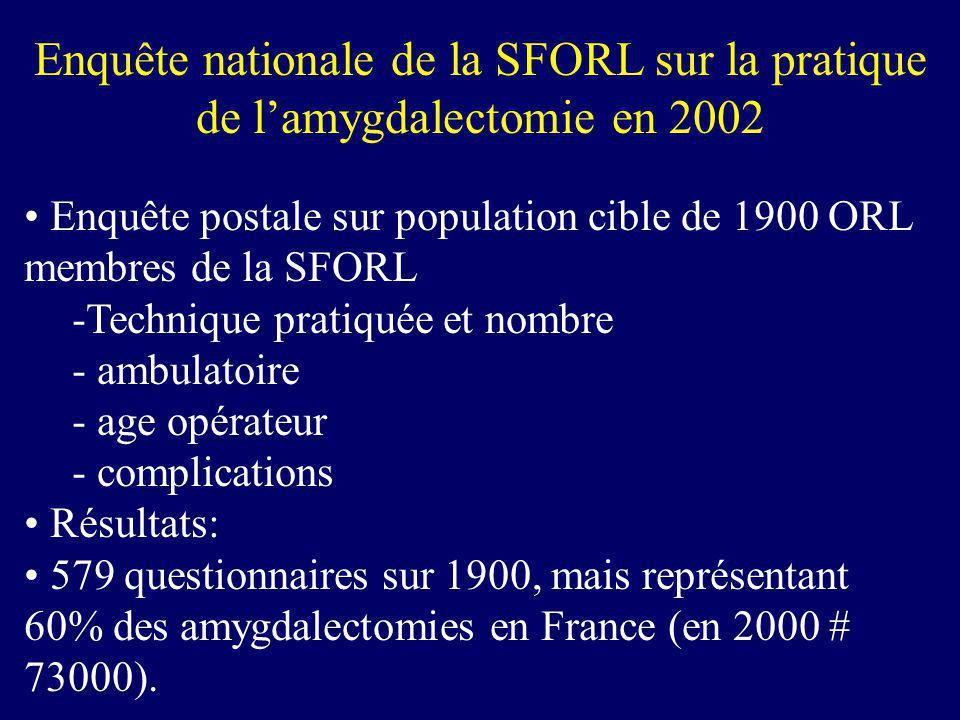 Enquête nationale de la SFORL sur la pratique de l'amygdalectomie en 2002