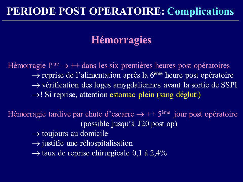 PERIODE POST OPERATOIRE: Complications