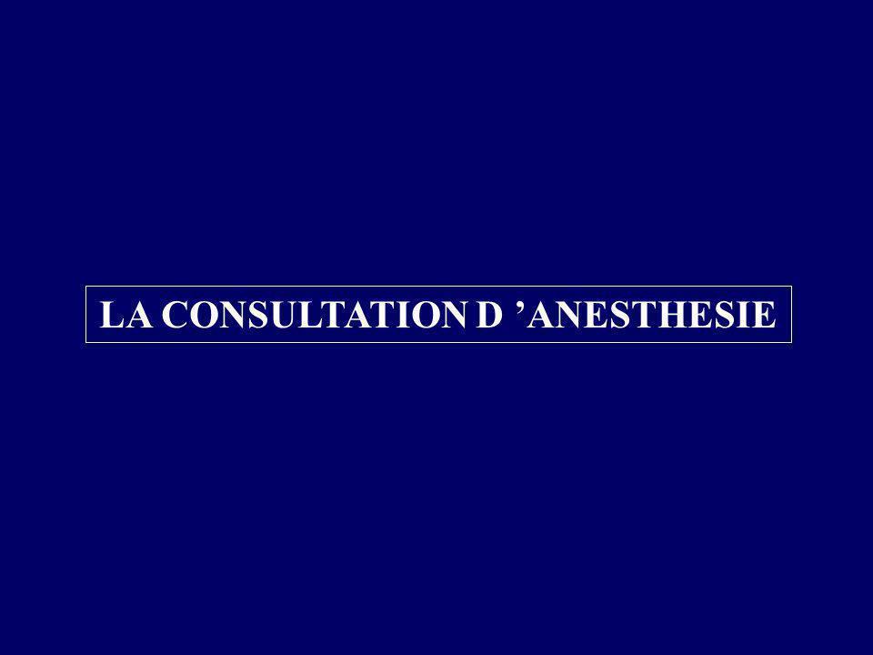 LA CONSULTATION D 'ANESTHESIE