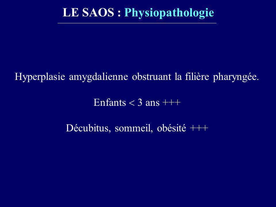 LE SAOS : Physiopathologie