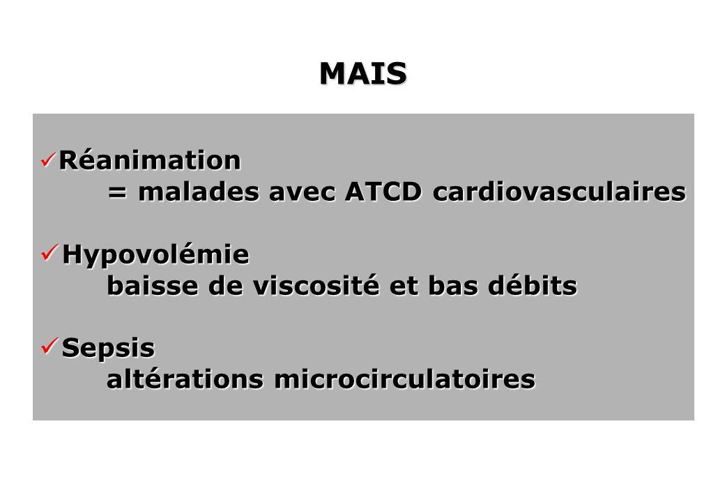 MAIS = malades avec ATCD cardiovasculaires Hypovolémie