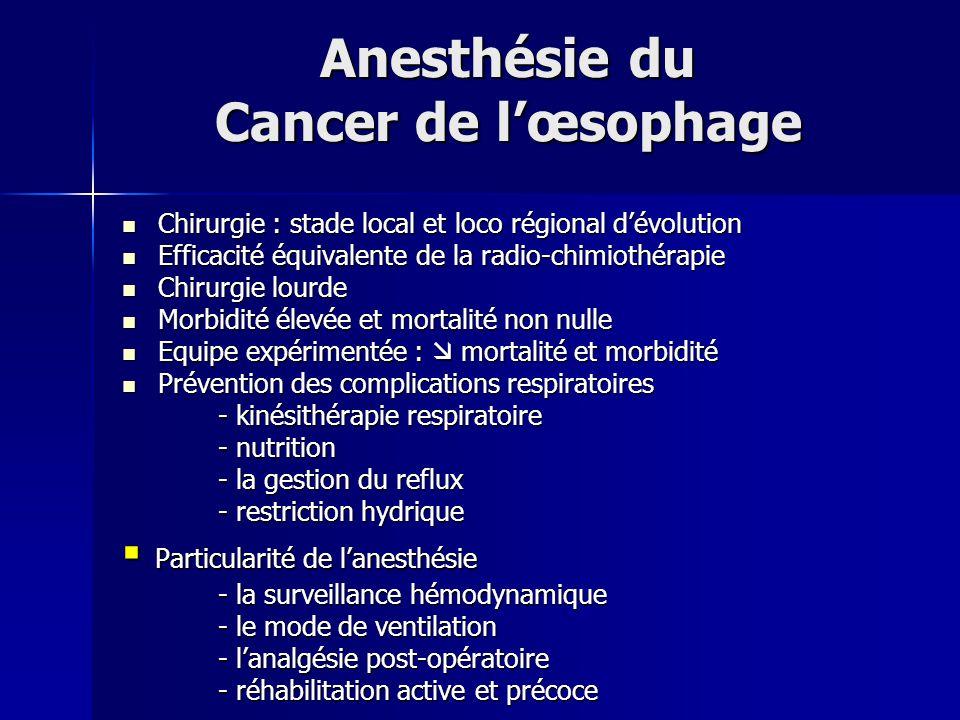 Anesthésie du Cancer de l'œsophage