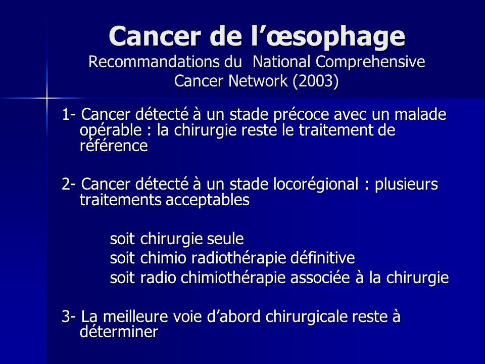Cancer de l'œsophage Recommandations du National Comprehensive Cancer Network (2003)