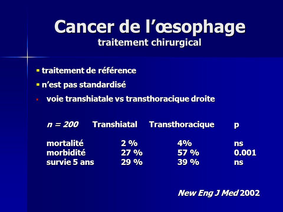 Cancer de l'œsophage traitement chirurgical