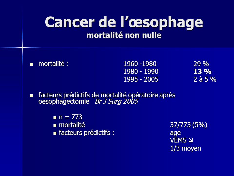 Cancer de l'œsophage mortalité non nulle