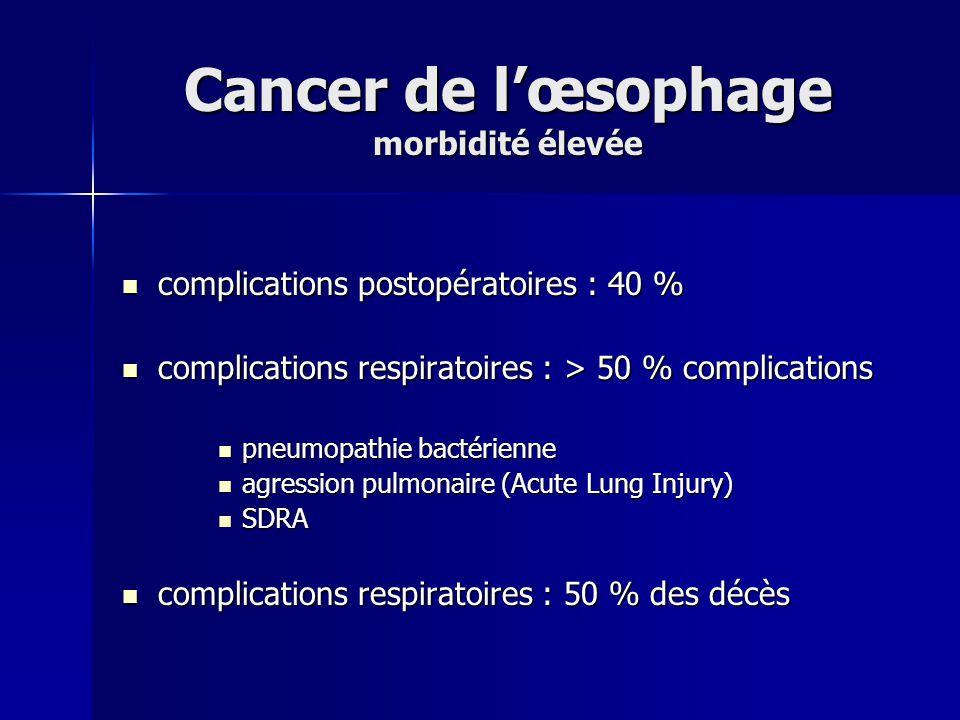 Cancer de l'œsophage morbidité élevée