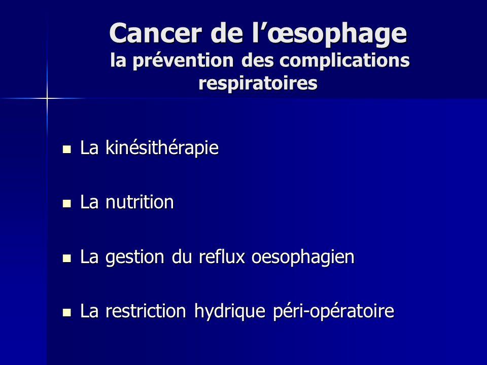 Cancer de l'œsophage la prévention des complications respiratoires