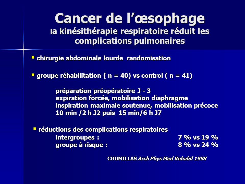 Cancer de l'œsophage la kinésithérapie respiratoire réduit les complications pulmonaires