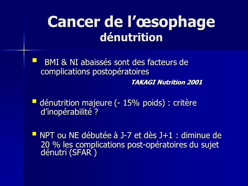 Cancer de l'œsophage dénutrition