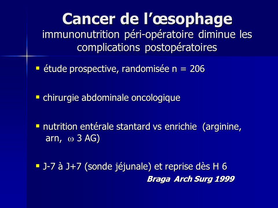 Cancer de l'œsophage immunonutrition péri-opératoire diminue les complications postopératoires