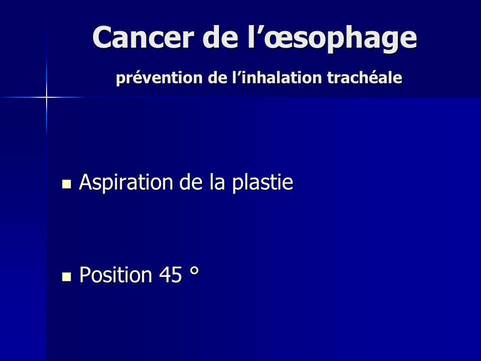 Cancer de l'œsophage prévention de l'inhalation trachéale
