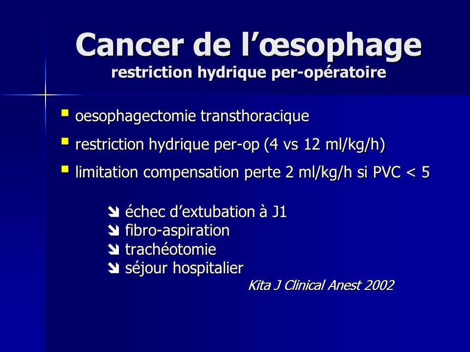 Cancer de l'œsophage restriction hydrique per-opératoire