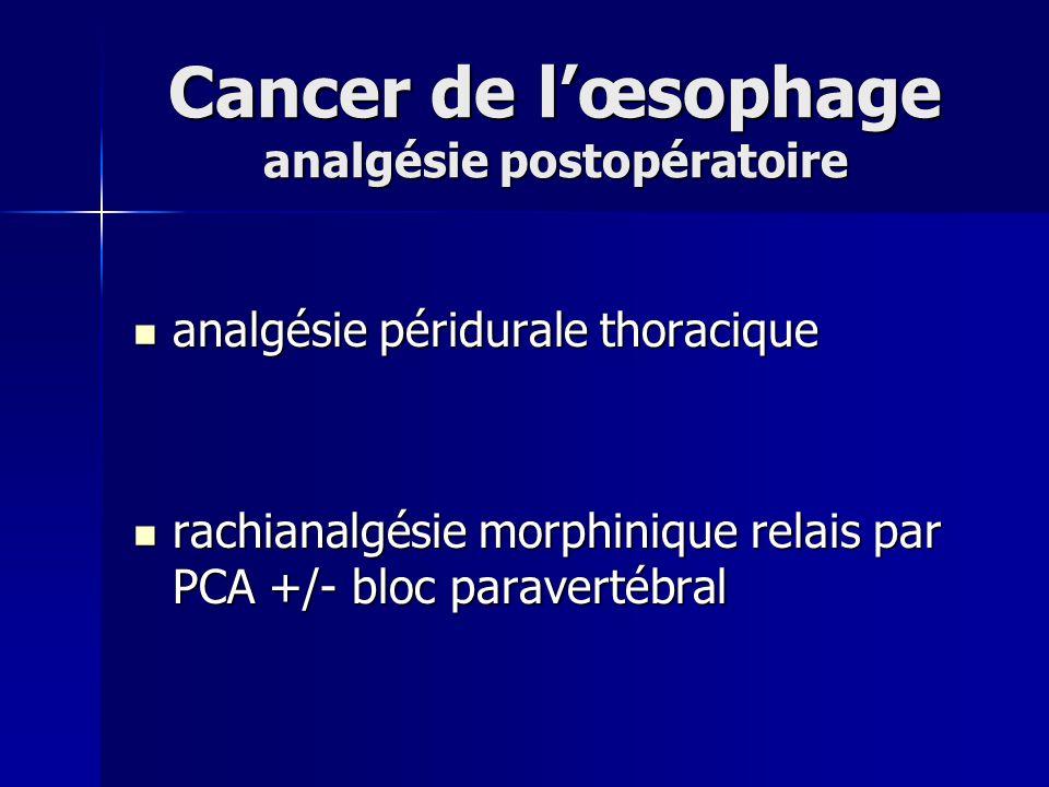 Cancer de l'œsophage analgésie postopératoire
