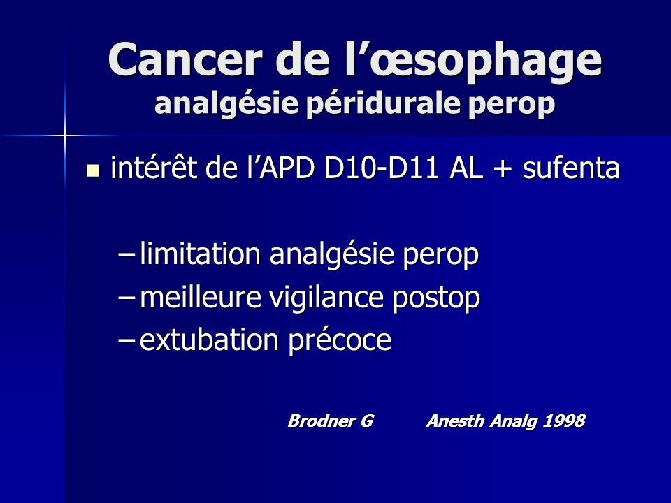 Cancer de l'œsophage analgésie péridurale perop