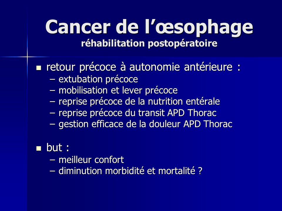 Cancer de l'œsophage réhabilitation postopératoire