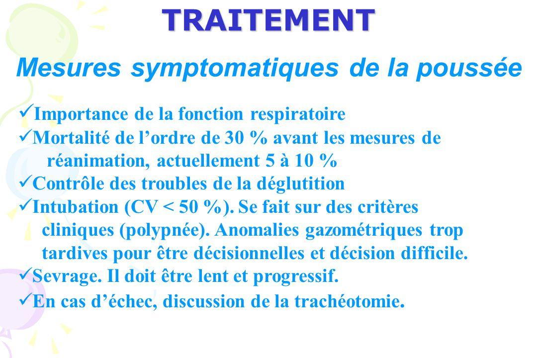 Mesures symptomatiques de la poussée