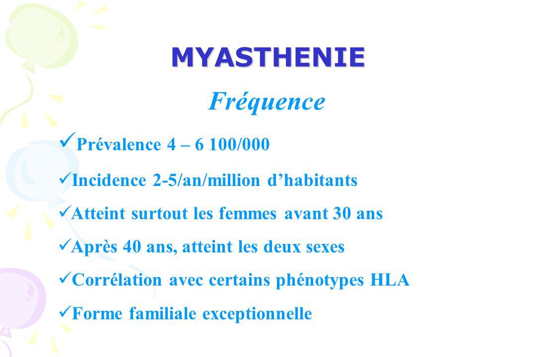 MYASTHENIE Fréquence Prévalence 4 – 6 100/000