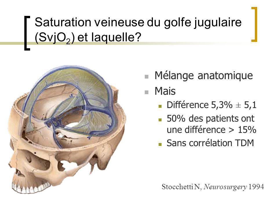 Saturation veineuse du golfe jugulaire (SvjO2) et laquelle