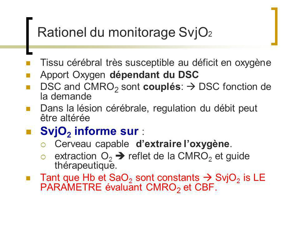 Rationel du monitorage SvjO2