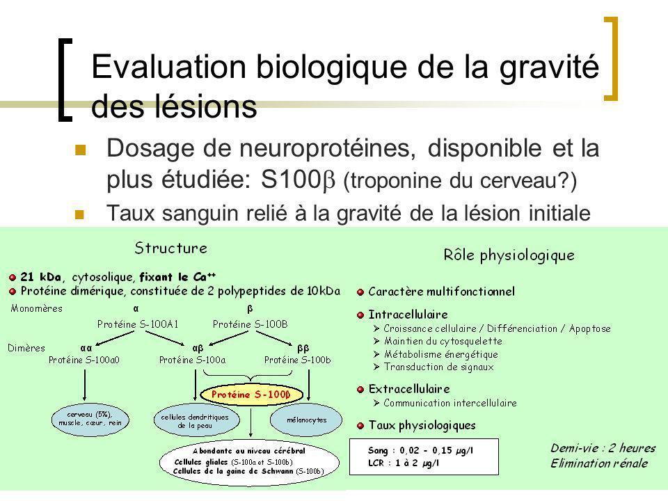Evaluation biologique de la gravité des lésions