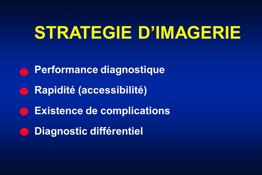 STRATEGIE D'IMAGERIE Performance diagnostique Rapidité (accessibilité)
