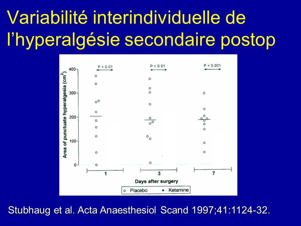 Variabilité interindividuelle de l'hyperalgésie secondaire postop