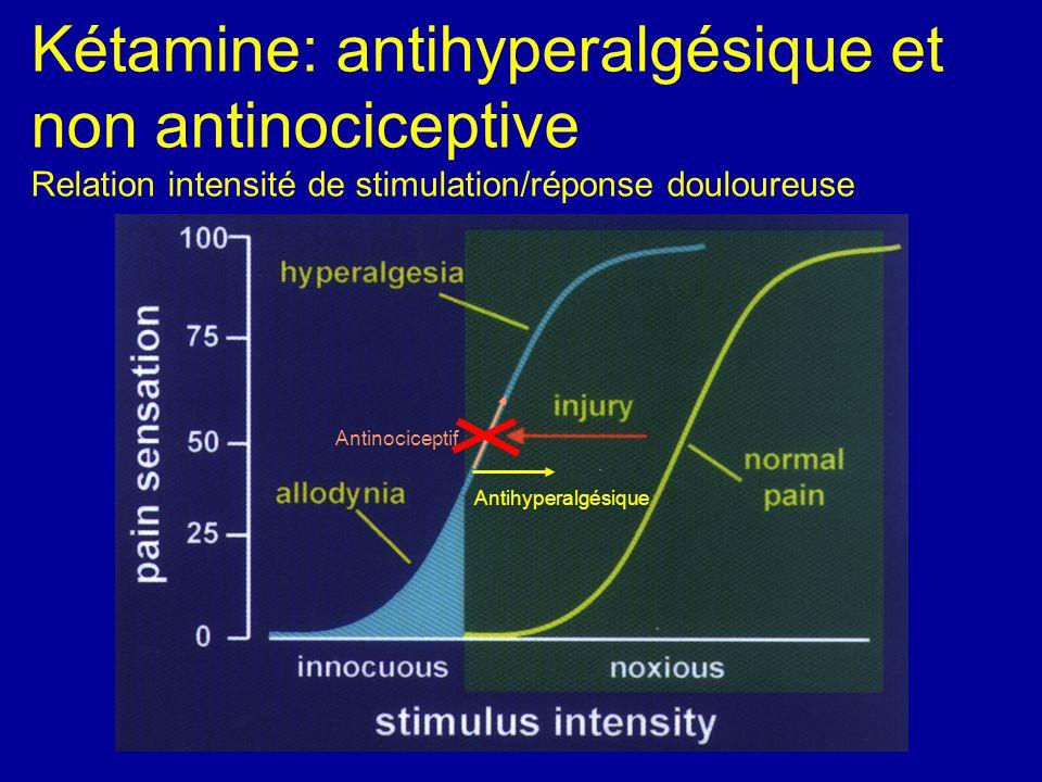 Kétamine: antihyperalgésique et non antinociceptive Relation intensité de stimulation/réponse douloureuse