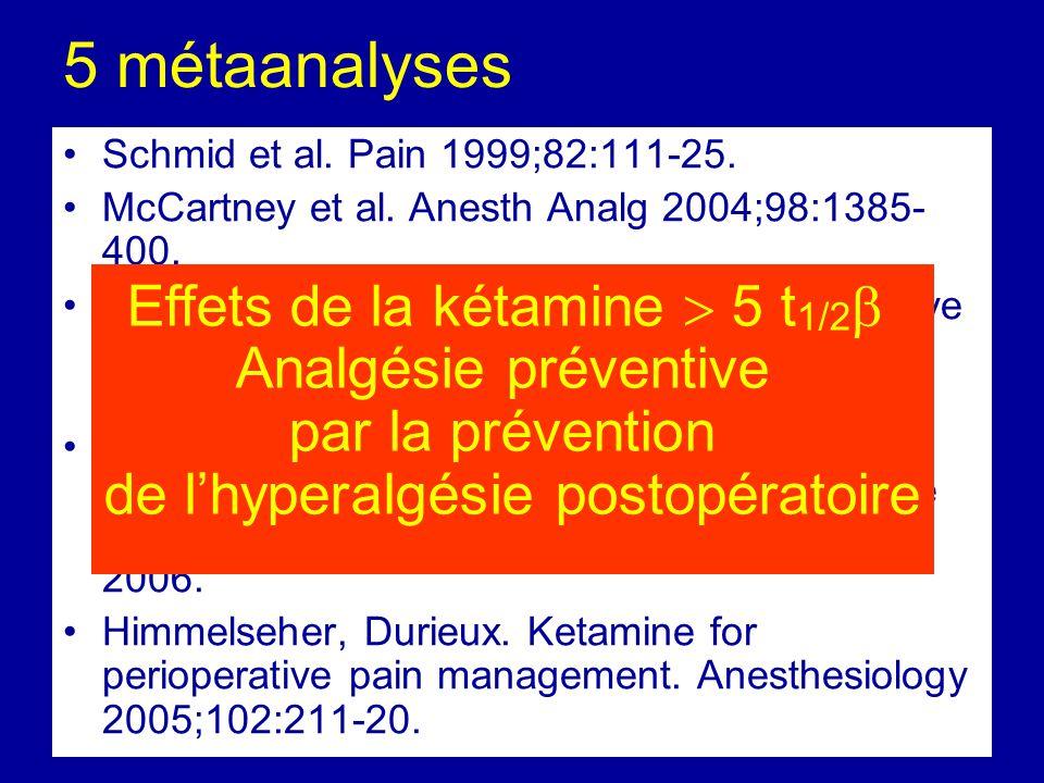 5 métaanalyses Effets de la kétamine  5 t1/2b Analgésie préventive