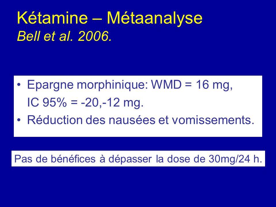 Kétamine – Métaanalyse Bell et al. 2006.