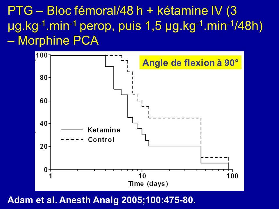 PTG – Bloc fémoral/48 h + kétamine IV (3 µg. kg-1