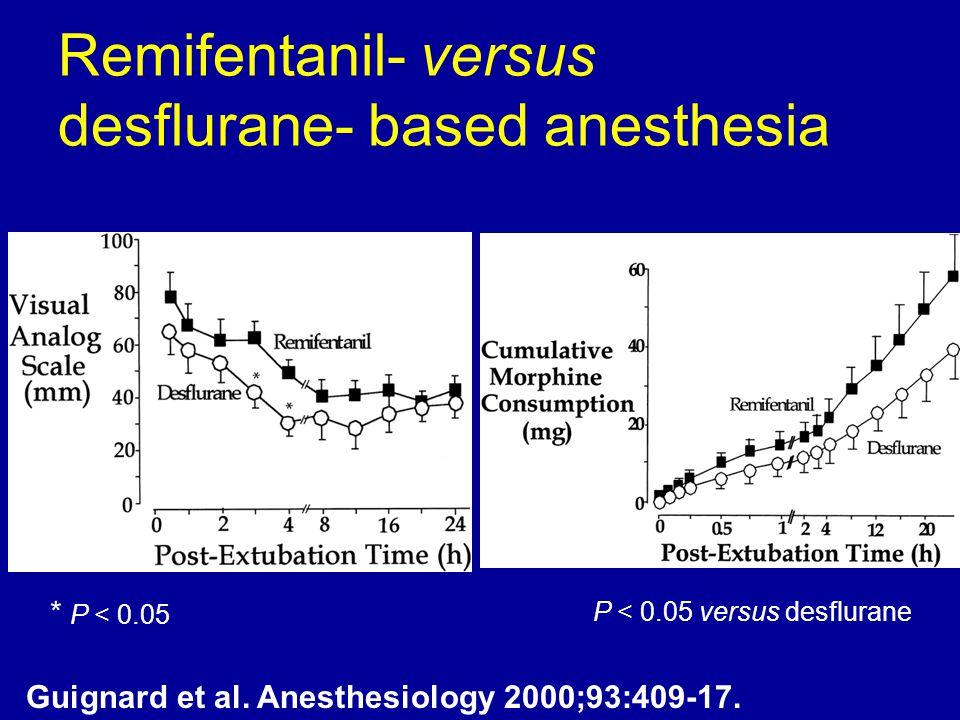 Remifentanil- versus desflurane- based anesthesia